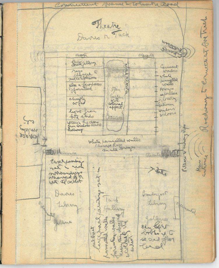 Duncan Phillips. Sketch for museum building, from Journal B, c. 1923. From The Phillips Collection Archives.